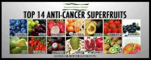 HEALTH  14 anti cancer superfruits