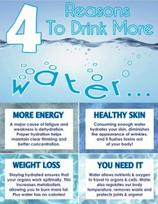 HEALTH 4 reasons to drink more water