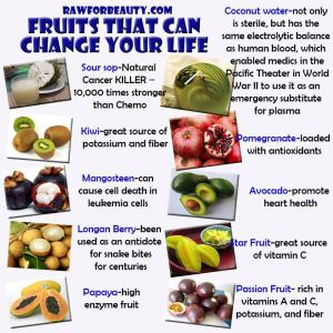 HEALTH fruits for life