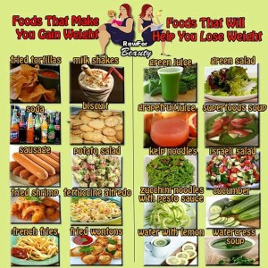 HEALTH gain or lose weight foods